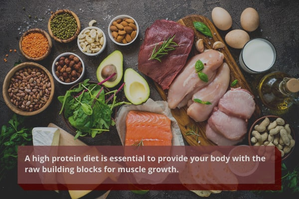 a high protein diet is also essential to gain muscle from home workouts