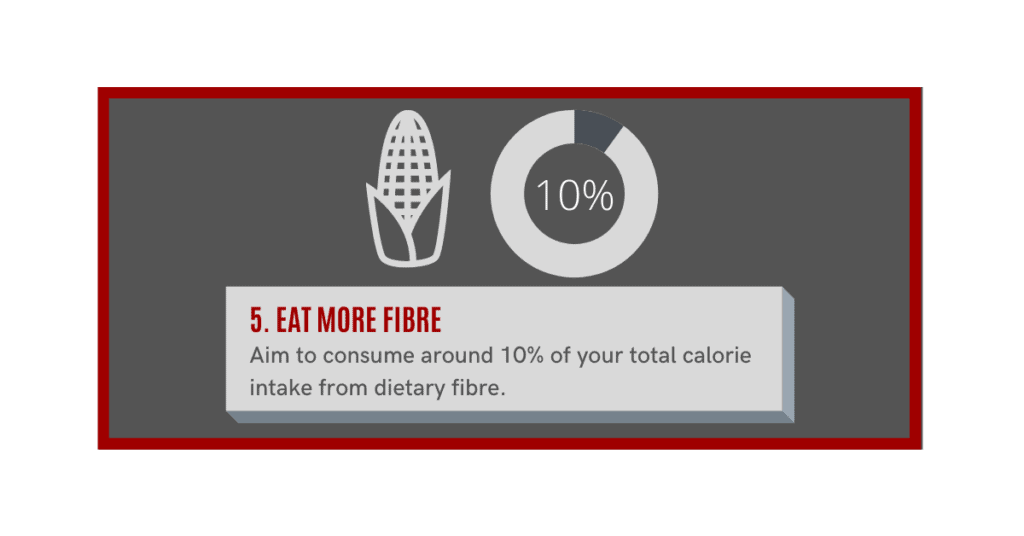 eat fibre to help build muscle fast