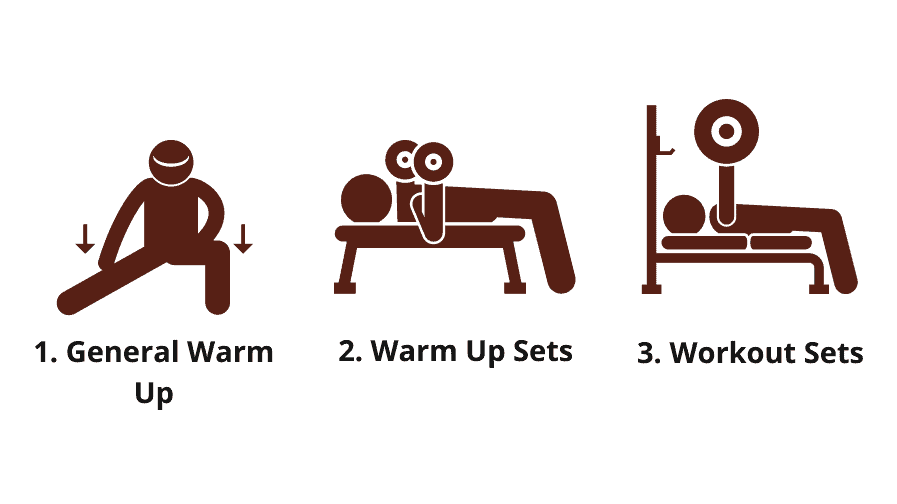 warm up to lift weights properly