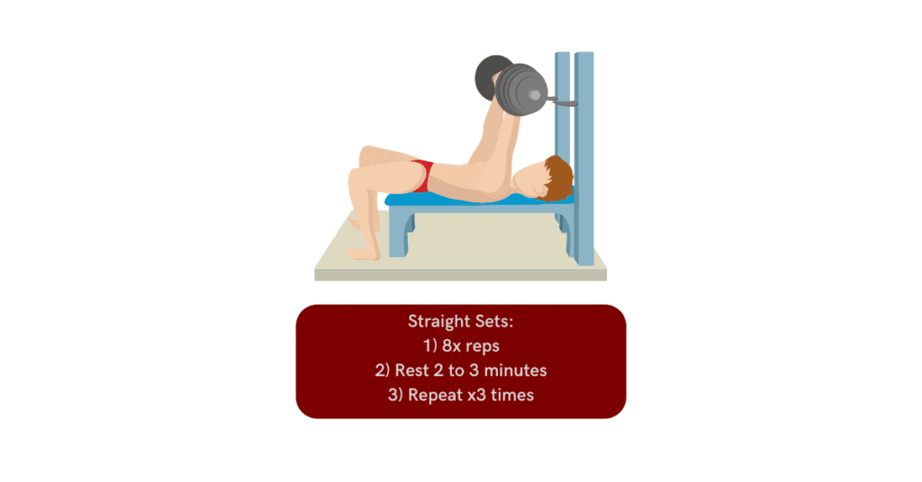 straight reps are a simple and effective weight lifting technique.