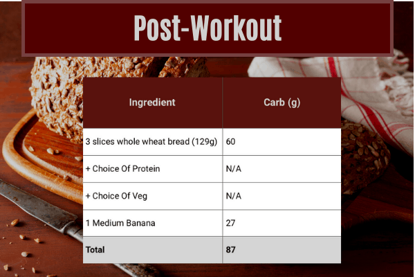 ingredients table which shows post-workout meal contributing 87g out of 300g of carbs a day
