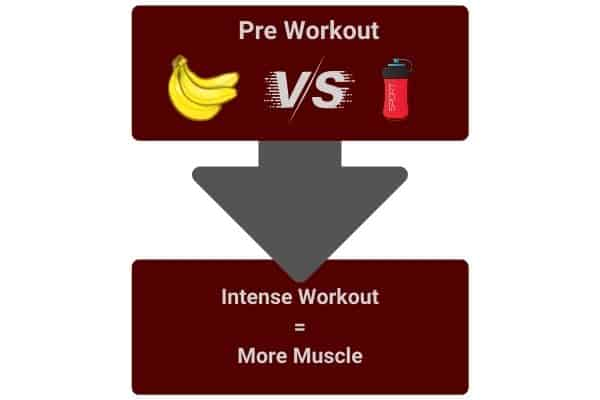 bananas are a great pre-workout to build muscle