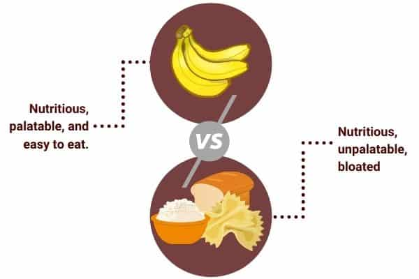 infographic showing bananas are an easy way to eat carbs compared to bread, rice, and pasta