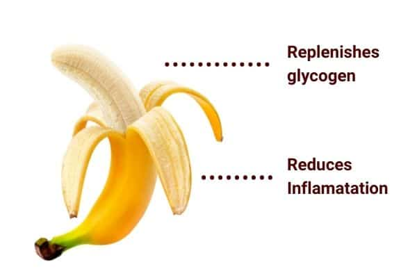 bananas help build muscle by replenishing glycogen and reducing muscle inflammation