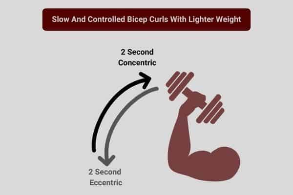 infographic to recommend slow and controlled bicep curls