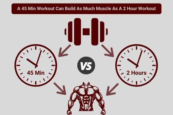 diagram to show dumbbell workout duration is not important