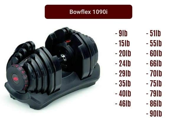 bowflex 1090i adjustable dumbbell weight increments