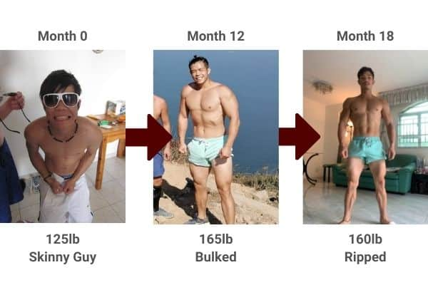 timeline for my muscle gain transformation to give an indication for how long it takes a skinny guy to bulk up