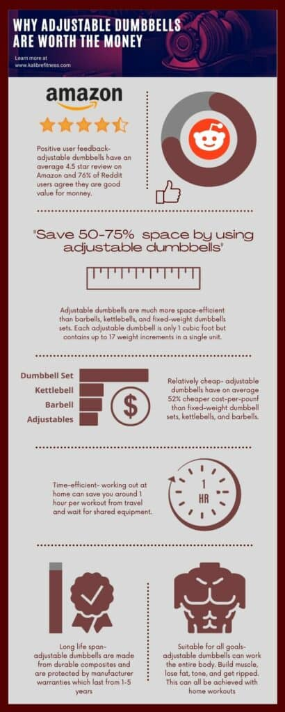 why adjustable dumbbells are worth it infographic