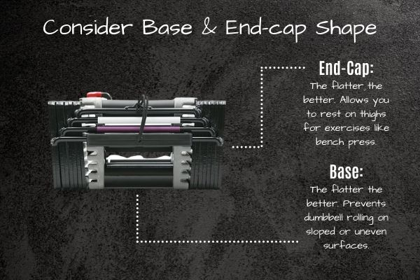Adjustable dumbbell base and end cap shape are important for user experience
