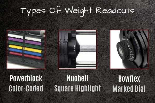 Choose your favourite weight readout when buying adjustable dumbbells.