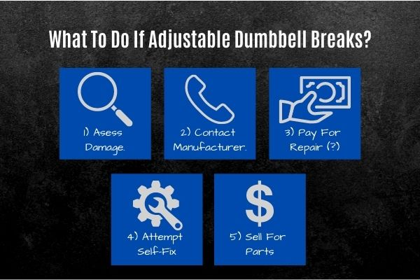 What to do if an adjustable dumbbell breaks.