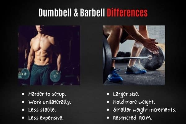 Dumbbells vs barbell weight differences