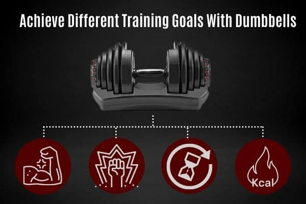 dumbbells can be used for different goals including build muscle, increase strength, endurance, and fat burn